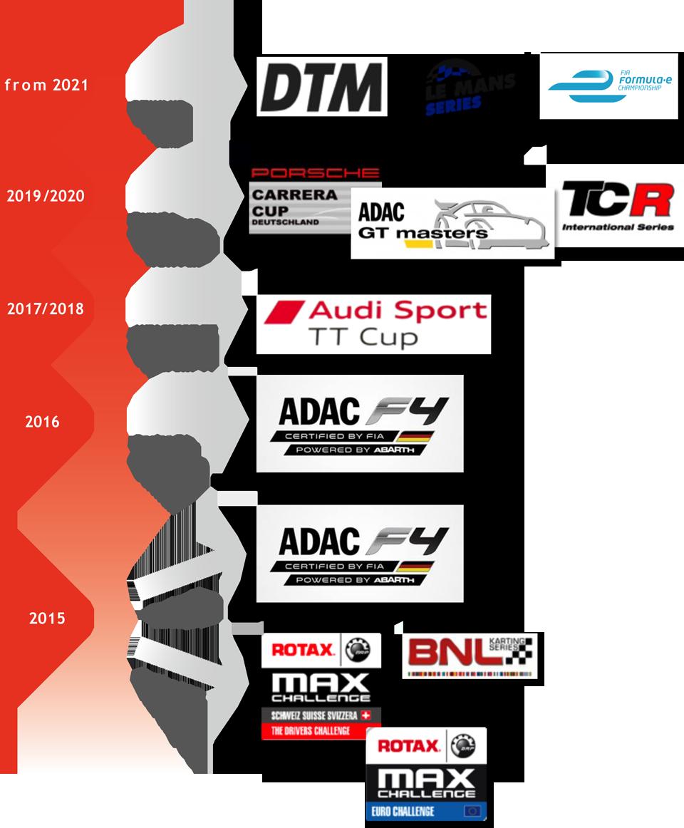 mein-weg-im-motorsport_en